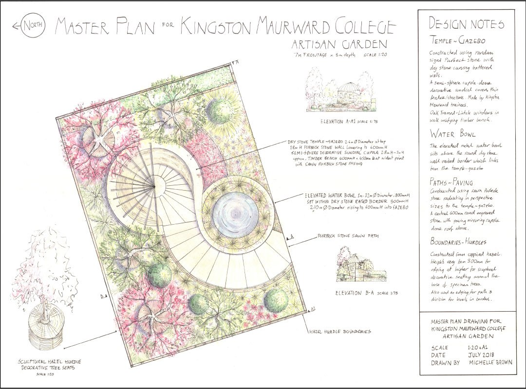 A3-Master-Plan-Kingston-Maurward-Colour